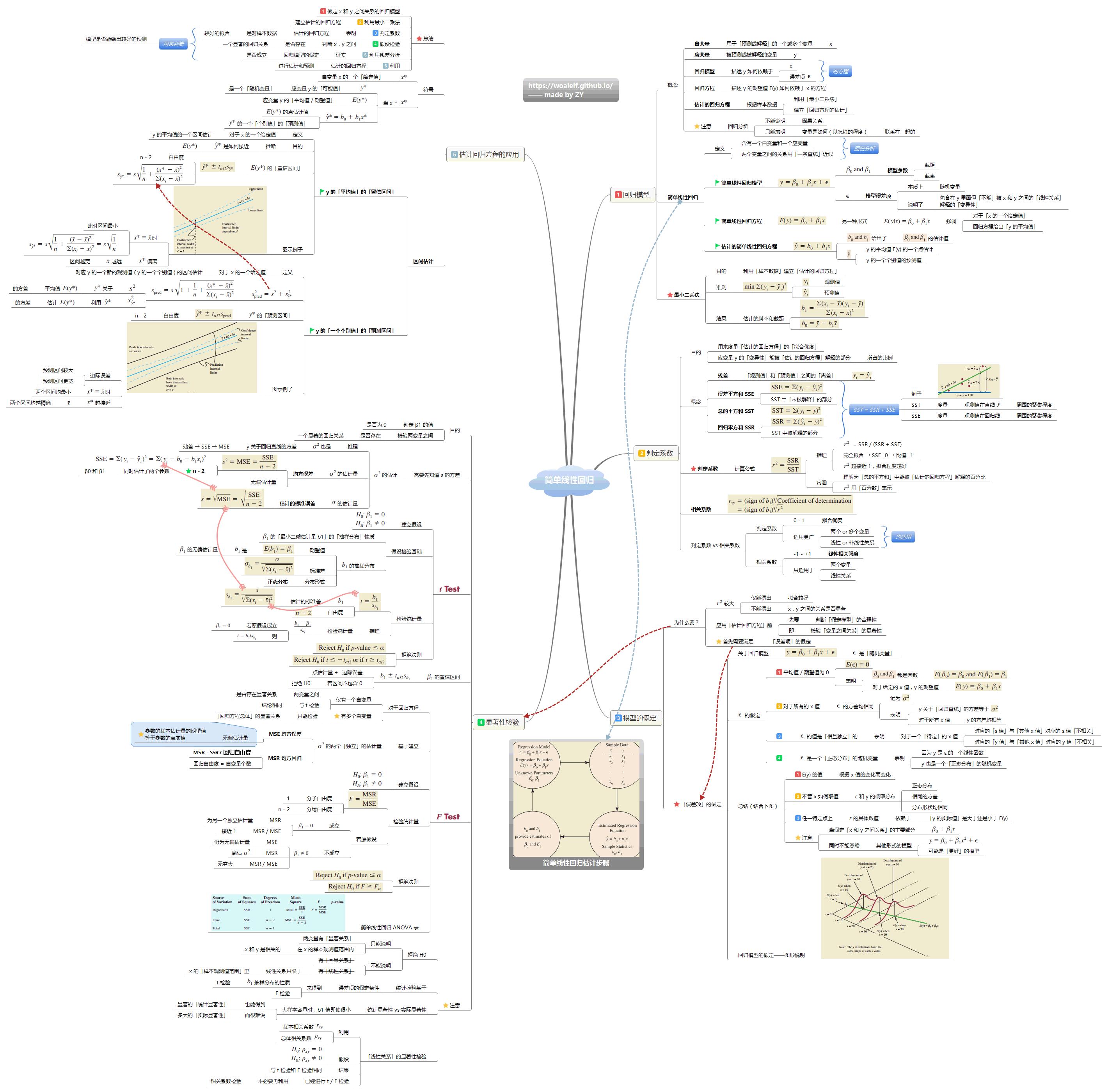 12-简单线性回归.png