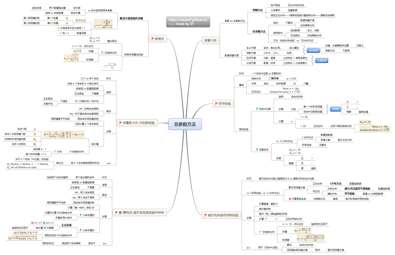 17-非参数方法.png