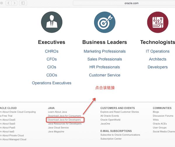 MacOS 安装JDK及环境变量配置