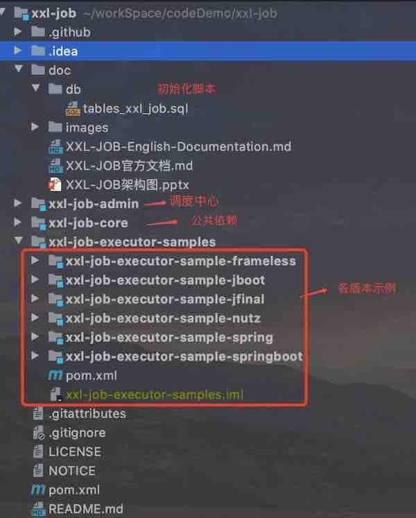 分布式任务调度平台 XXL-JOB 快速入门使用
